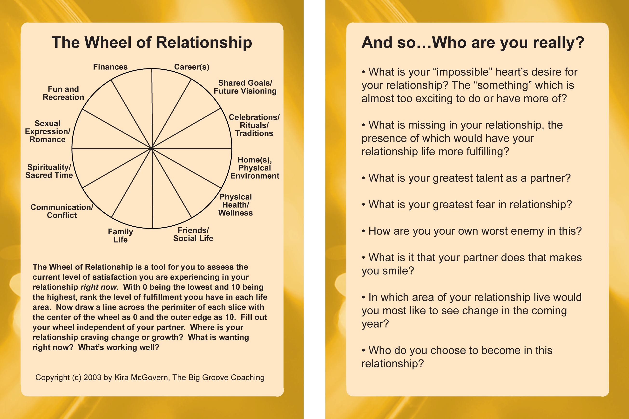 Relationship Coaching - Champion Your Career